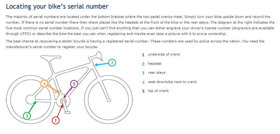 Locating your bike serial number